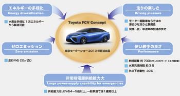 fcv_step4.jpg